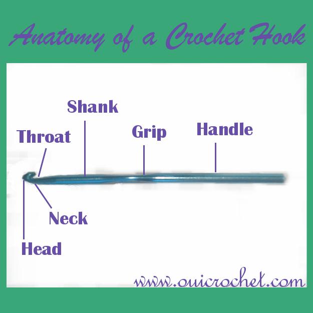 Anatomy of a Crochet Hook