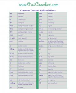 Common Crochet Abbreviation