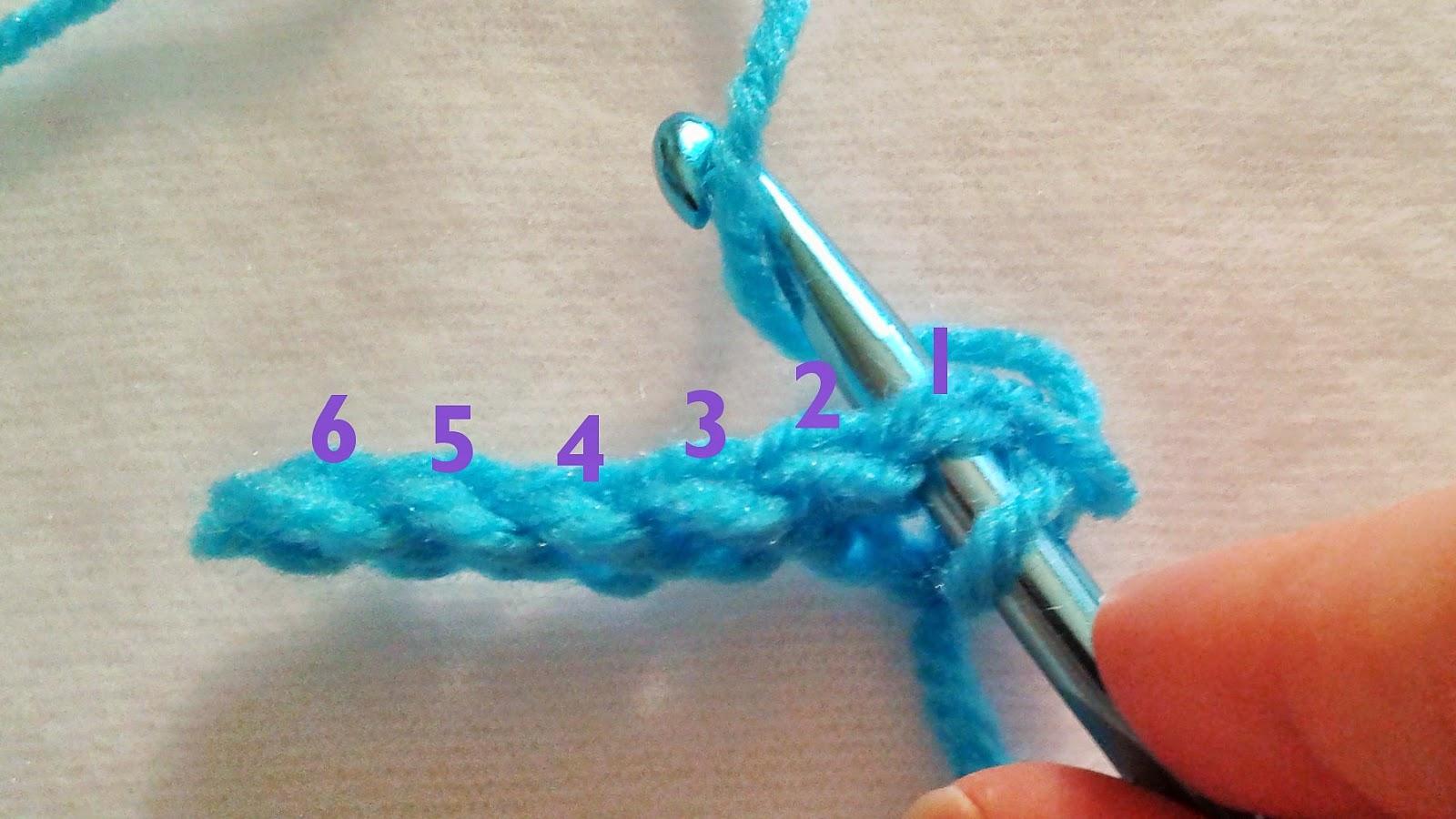Single Crochet 7 Counting Single Crochet Stitches 2
